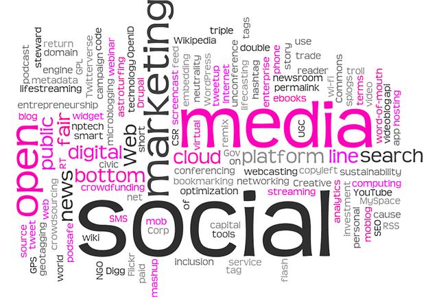 Funkcjonalna komunikacja marketingowa i promocja w Internecie.